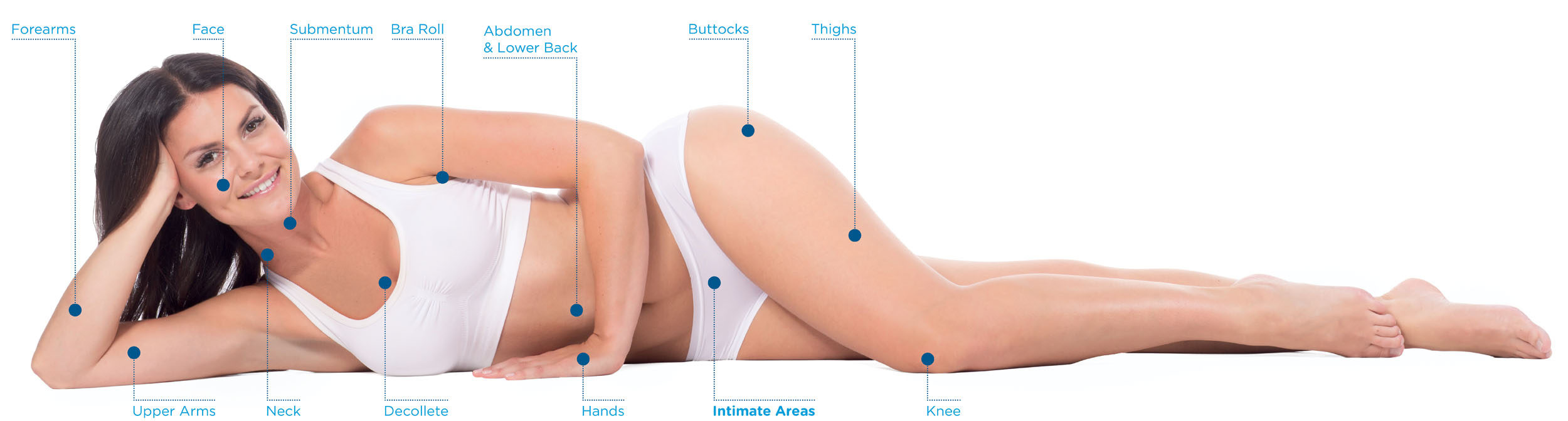 Exilis Ultra Treatment Areas